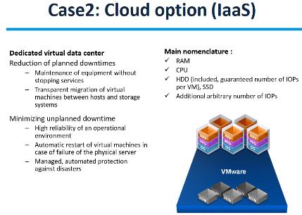 Case 2: Cloud option (IaaS)