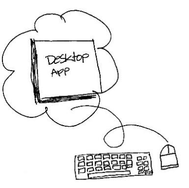 Облачный терминальный сервер