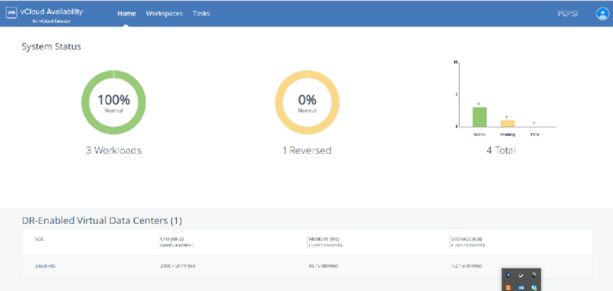 vCloud Availability