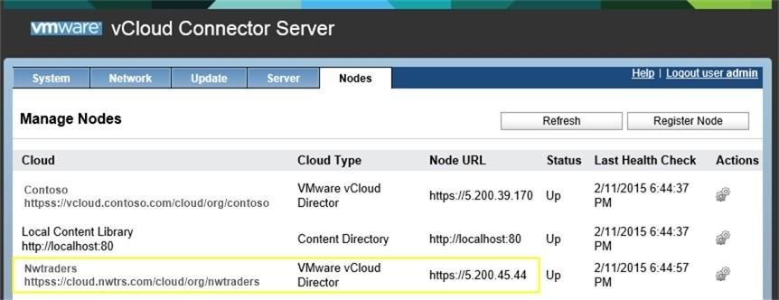 Пример регистрации vCloud Connector Node Nwtraders