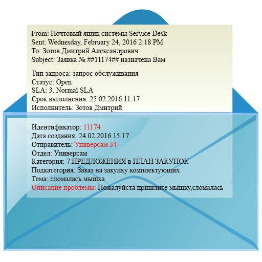 Пример типовой заявки на обслуживание