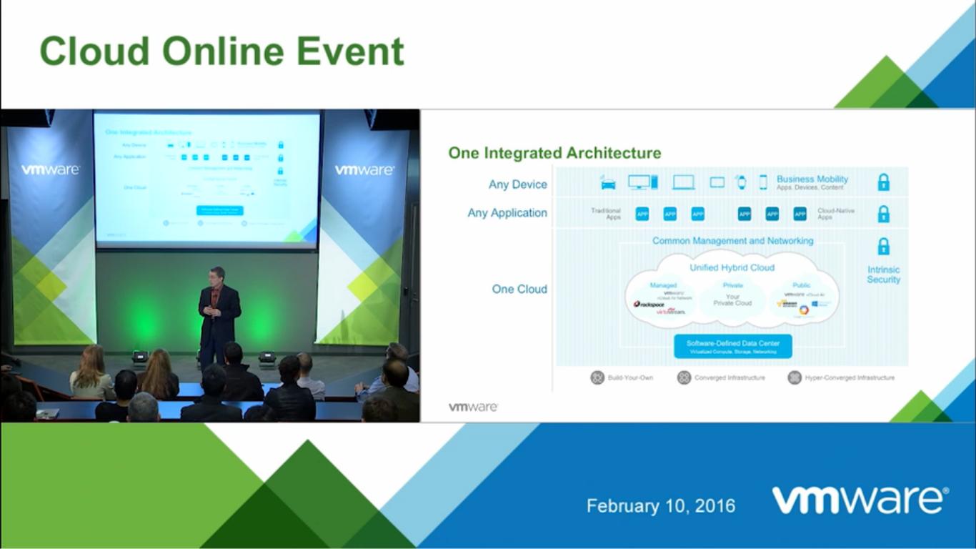 Cloud Online Event