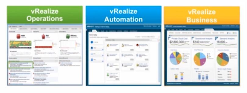 vRealize Suite 7.0 состоит из следующих компонентов