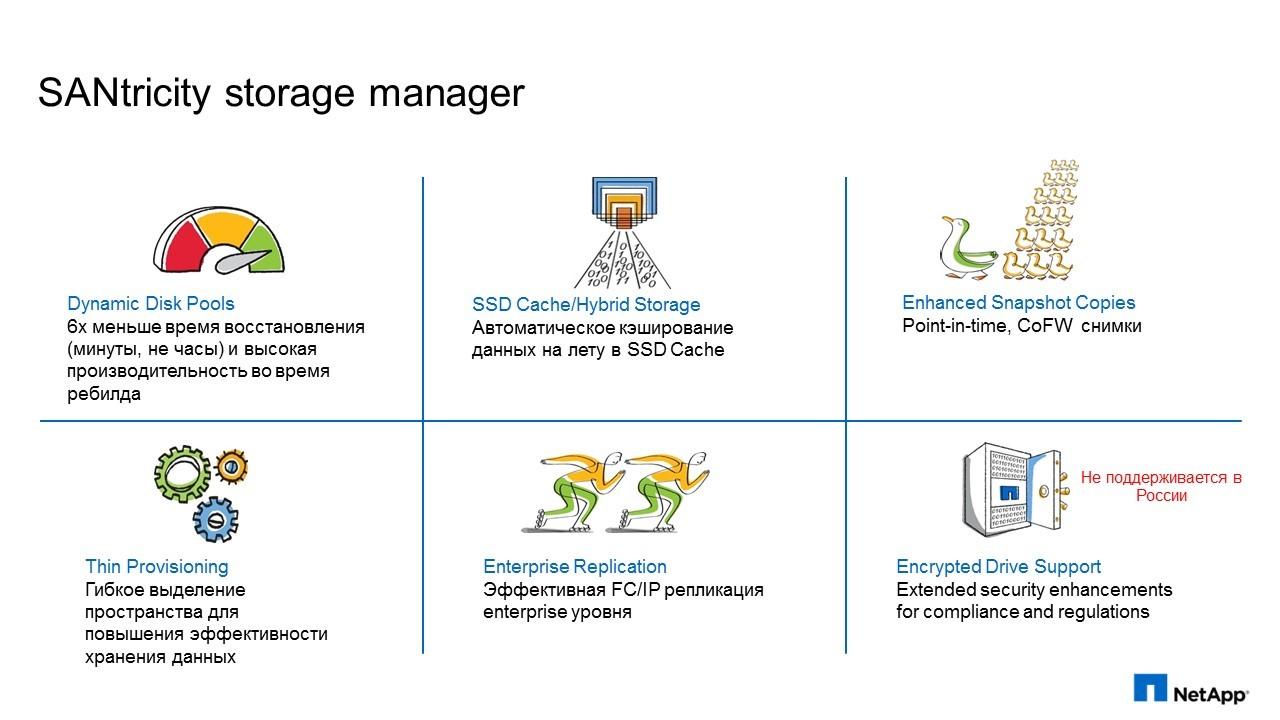 NetApp SANtricity Storage Manager