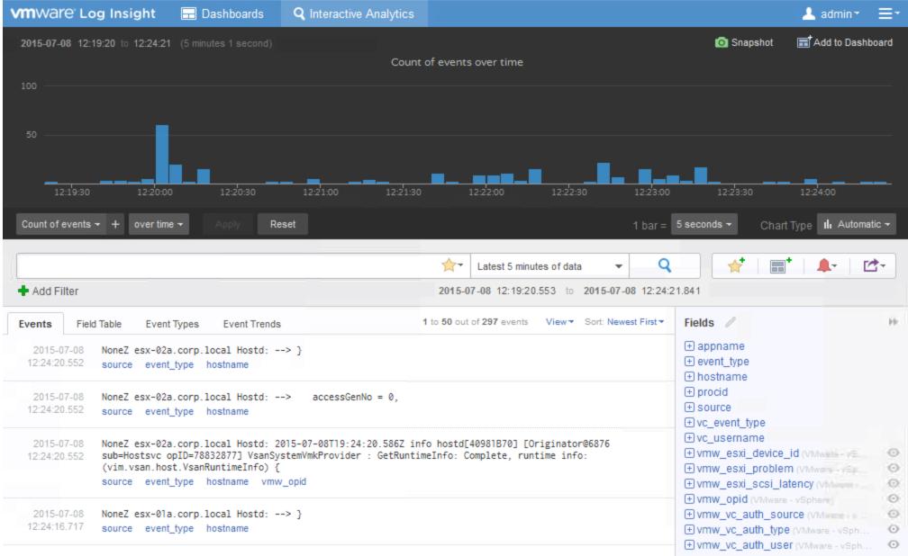 Пример страницы интерактивной аналитики