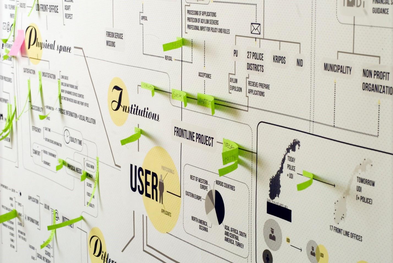Улучшение дизайна сервиса в модели IaaS