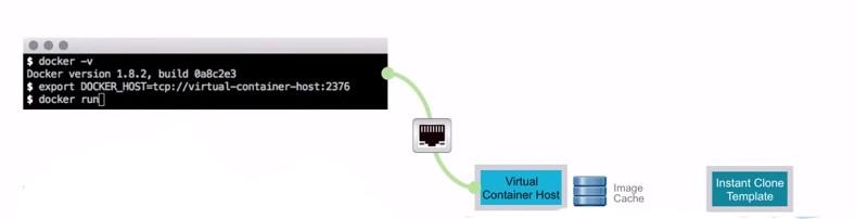 Возможность управления VCH через командную строку